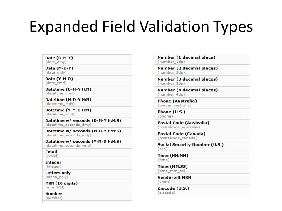 Expanded Field Validation Types