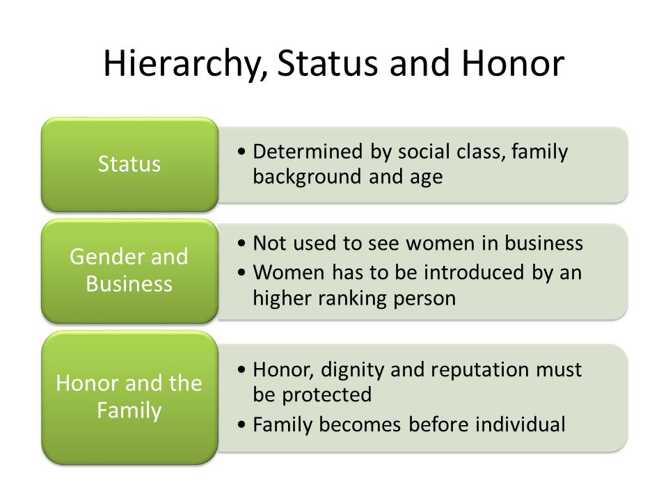 Hierarchy, Status and Honor