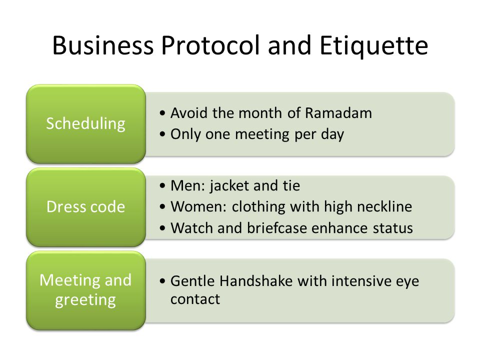 Business Protocol and Etiquette