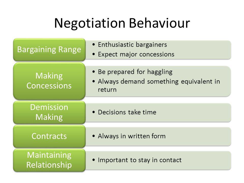 Negotiation Behaviour