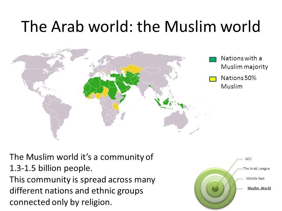 The Arab world: the Muslim world