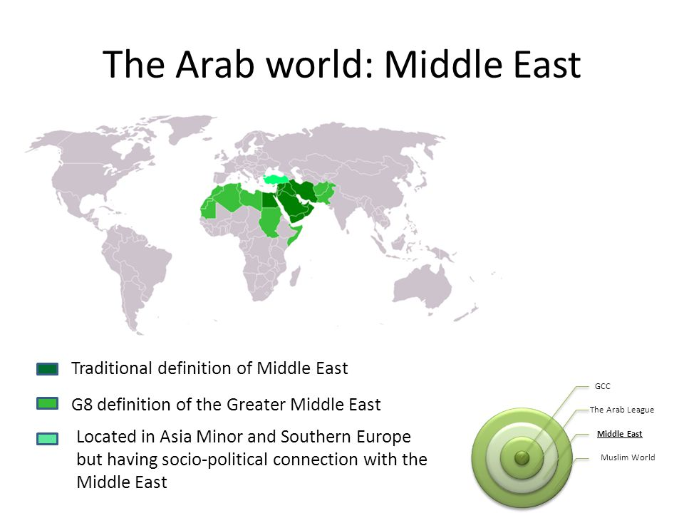 The Arab world: Middle East