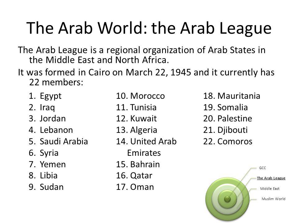 The Arab World: the Arab League