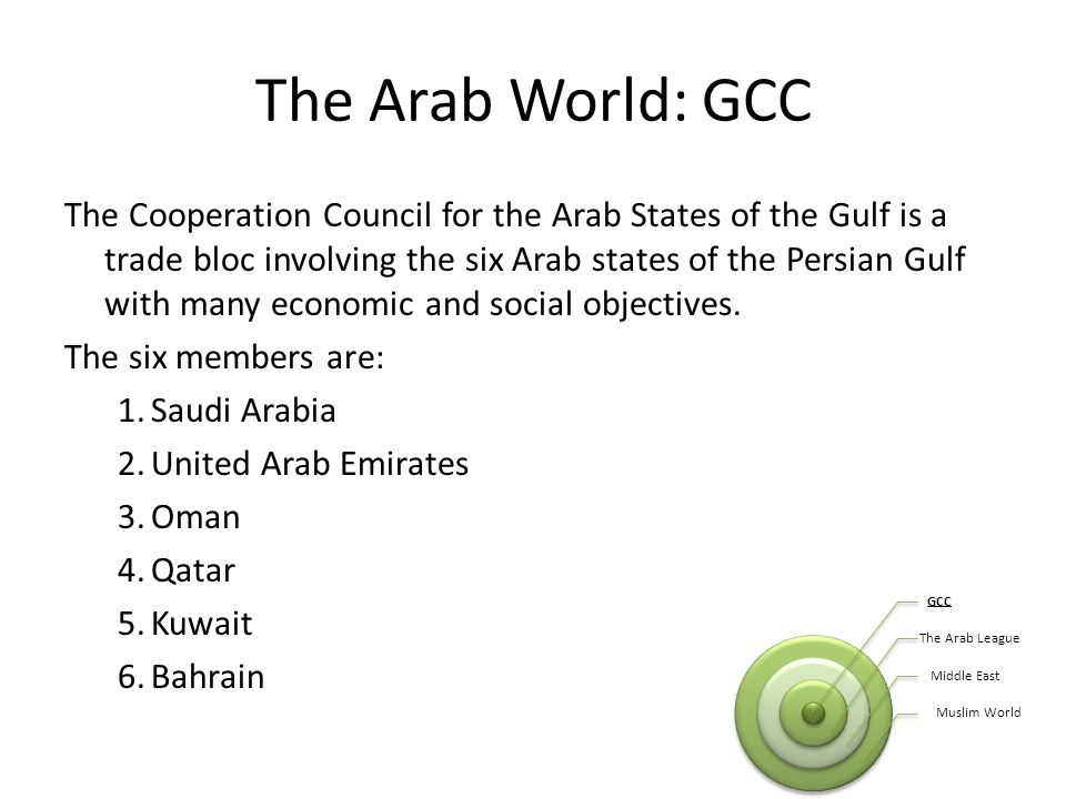 The Arab World: GCC