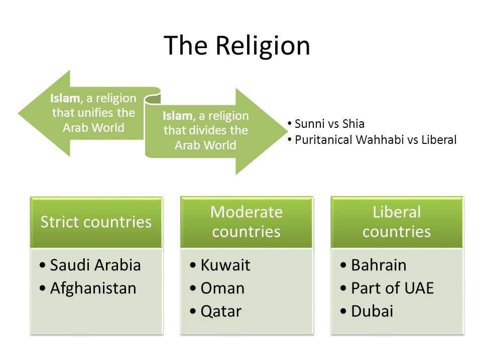 The Religion Sunni vs Shia Puritanical Wahhabi vs Liberal