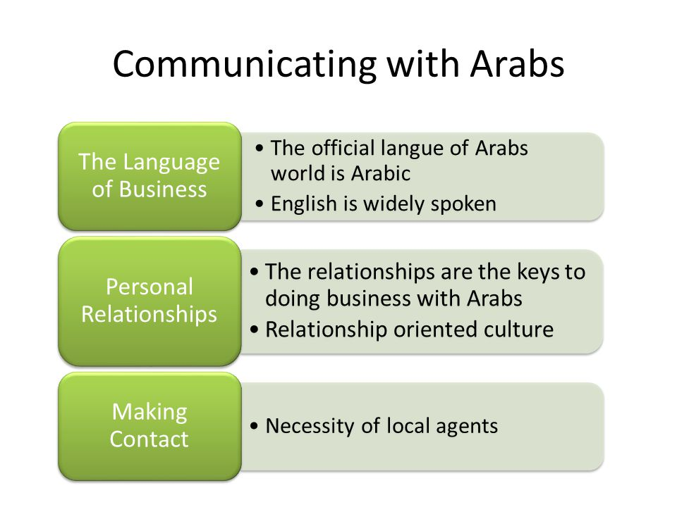 Communicating with Arabs