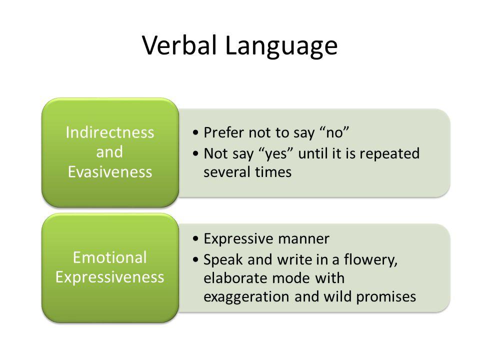 Verbal Language Prefer not to say no