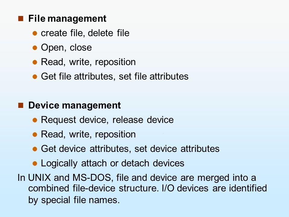 File management create file, delete file. Open, close. Read, write, reposition. Get file attributes, set file attributes.