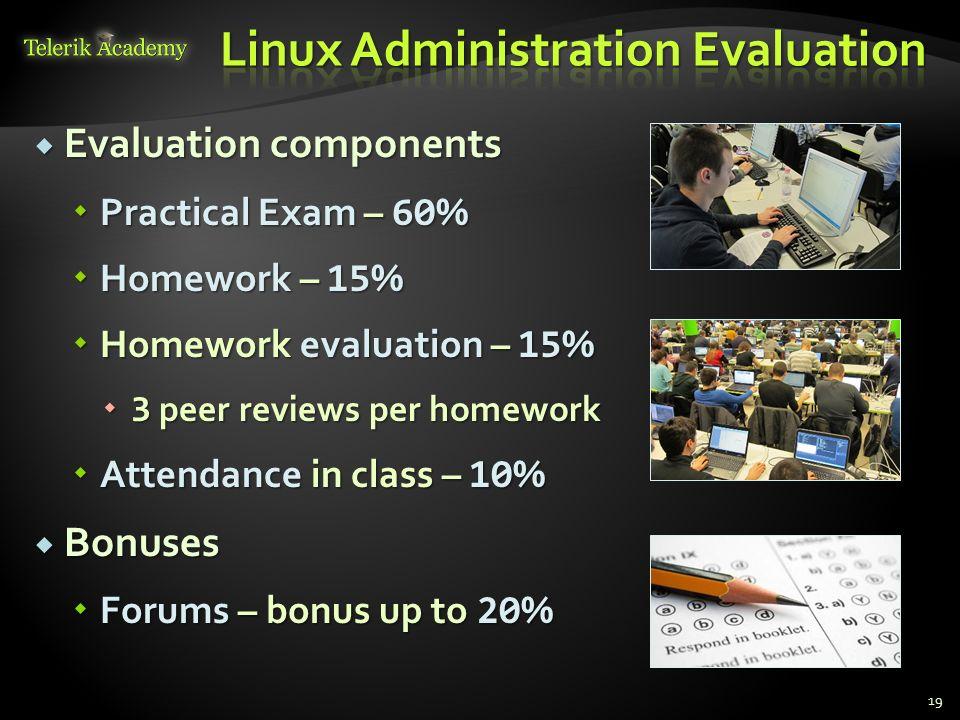 Linux Administration Evaluation
