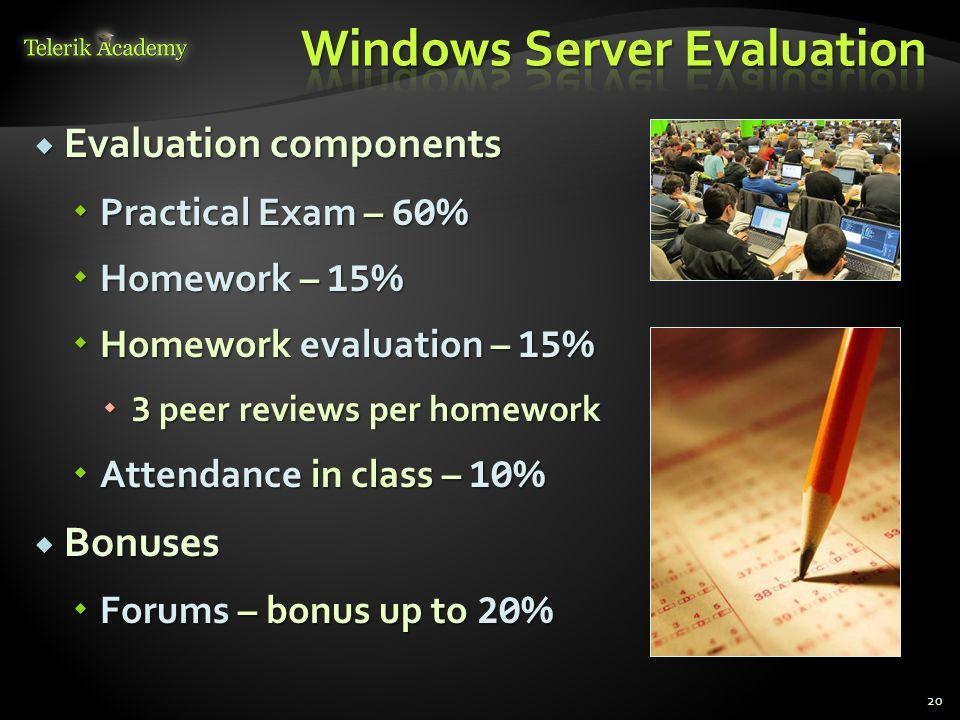 Windows Server Evaluation