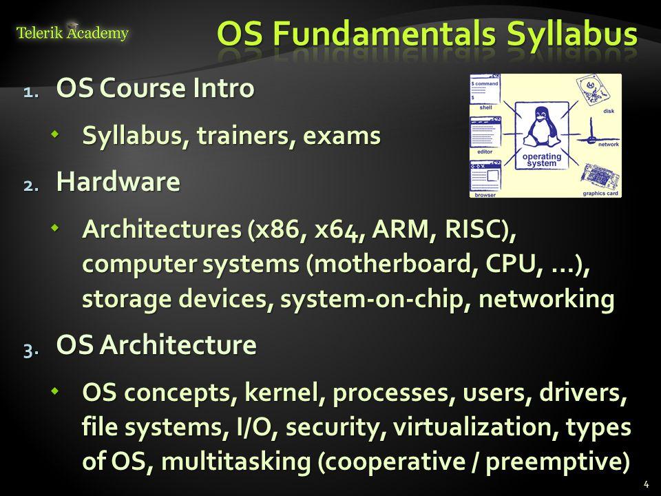 OS Fundamentals Syllabus
