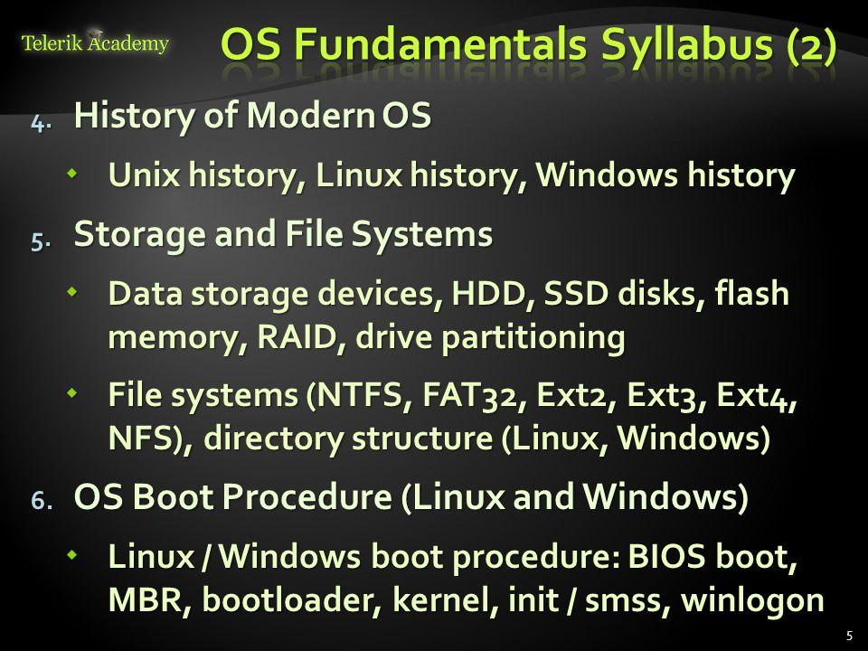 OS Fundamentals Syllabus (2)