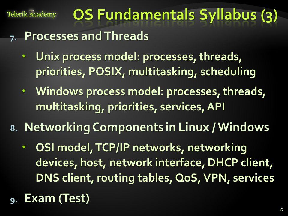 OS Fundamentals Syllabus (3)