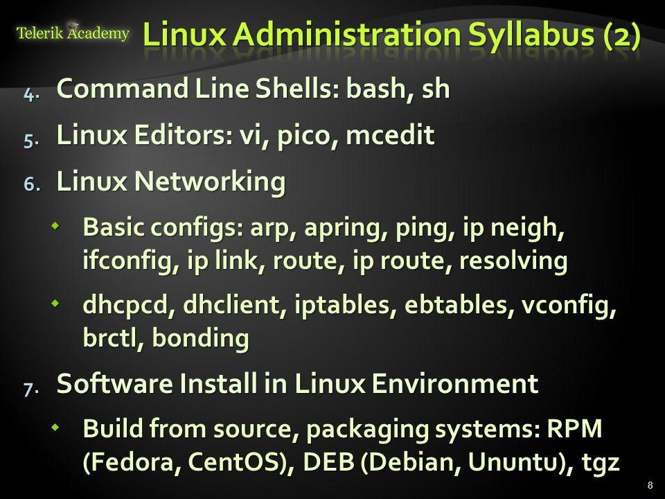 Linux Administration Syllabus (2)