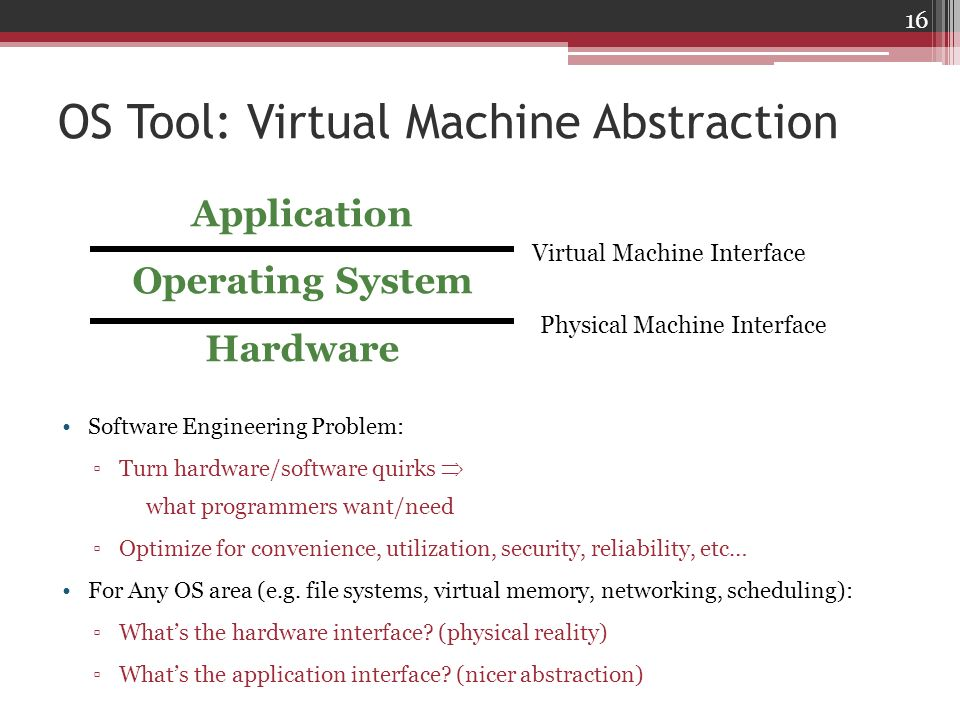 OS Tool: Virtual Machine Abstraction