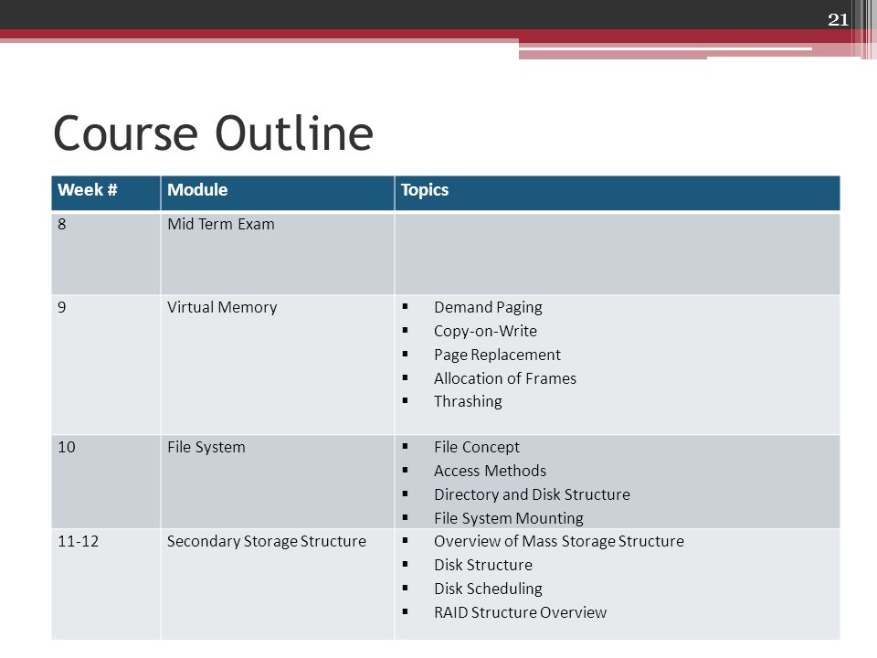 Course Outline Week # Module Topics 8 Mid Term Exam 9 Virtual Memory