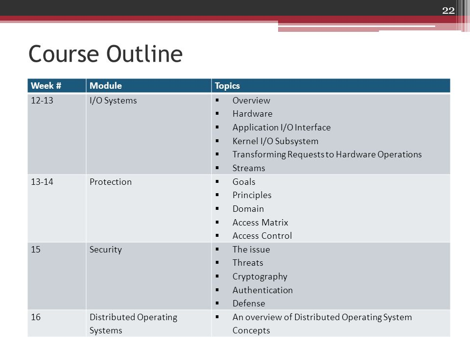 Course Outline Week # Module Topics 12-13 I/O Systems Overview