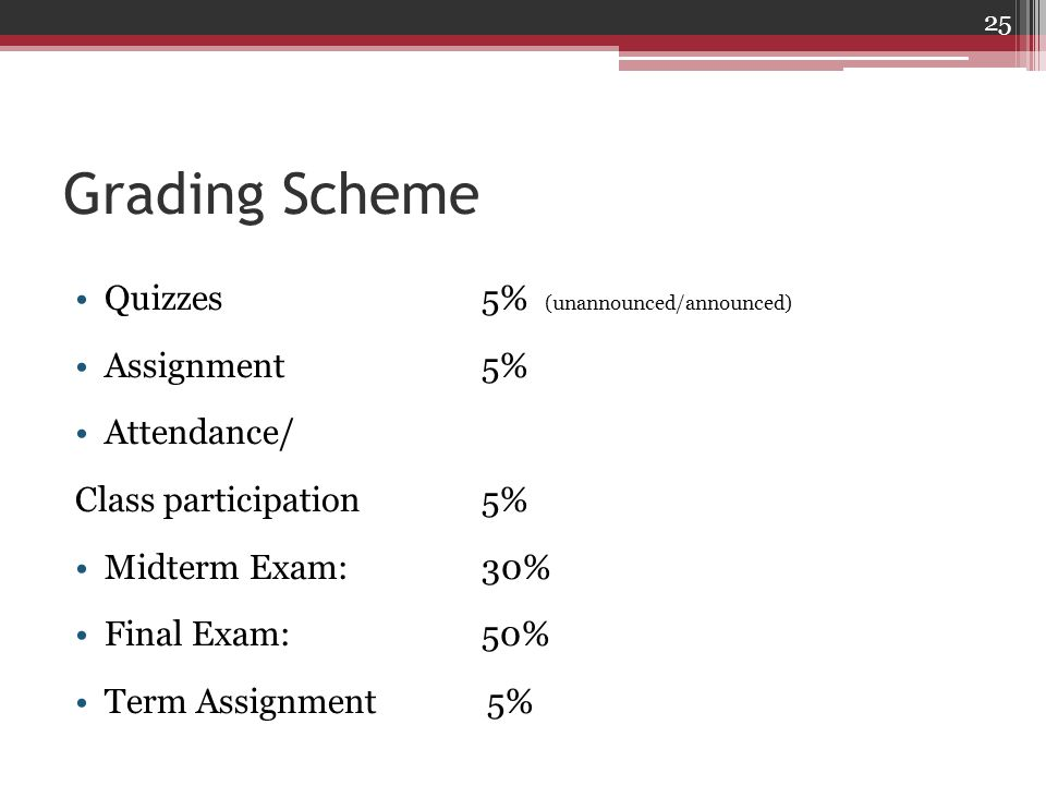 Grading Scheme Quizzes 5% (unannounced/announced) Assignment 5%
