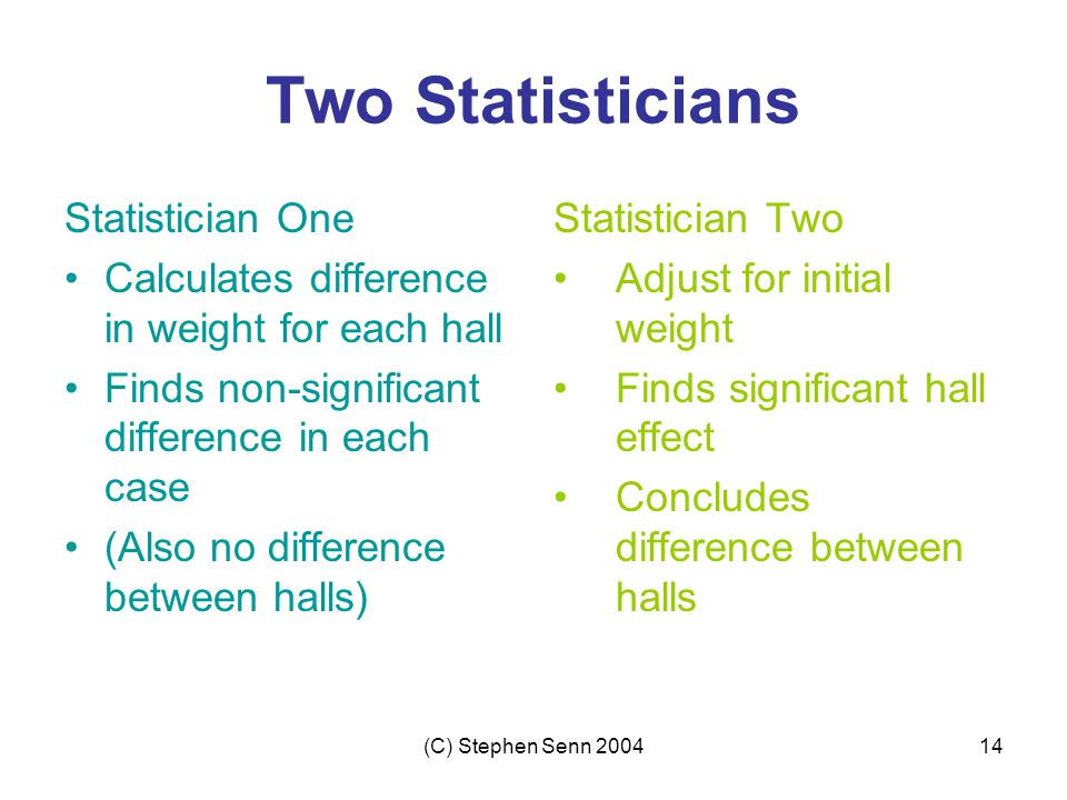 Two Statisticians Statistician One
