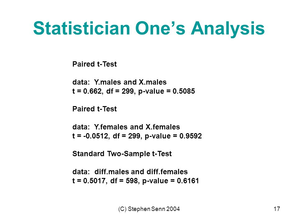 Statistician One's Analysis