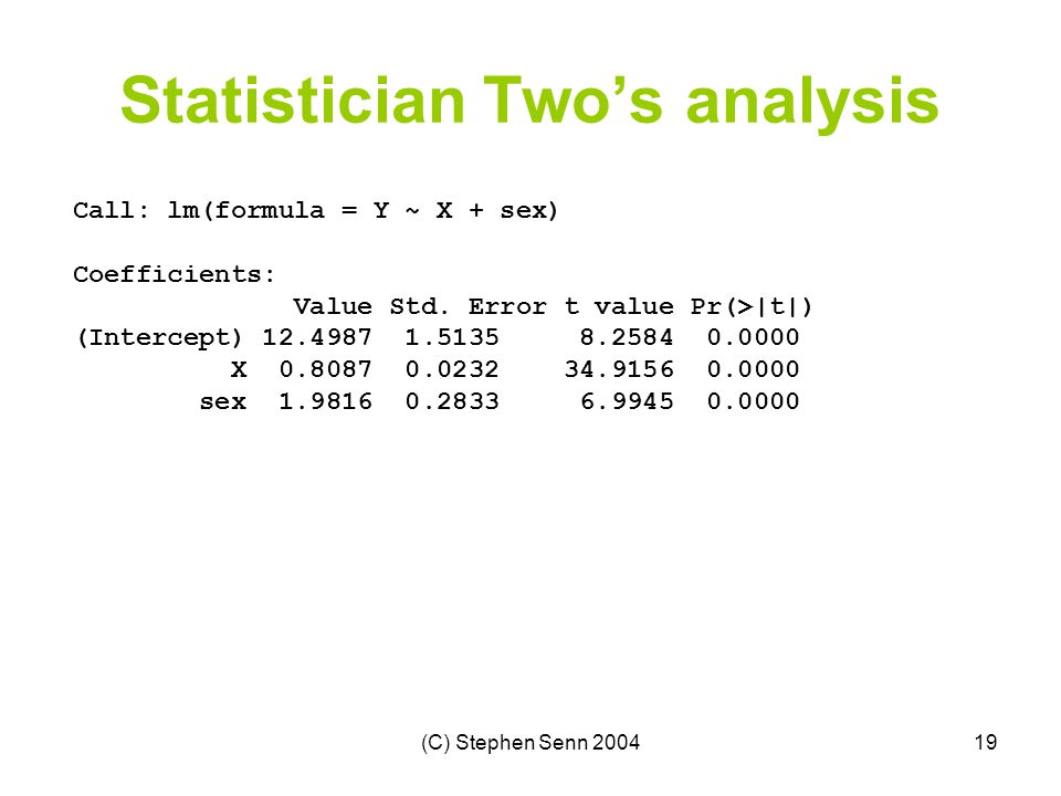 Statistician Two's analysis