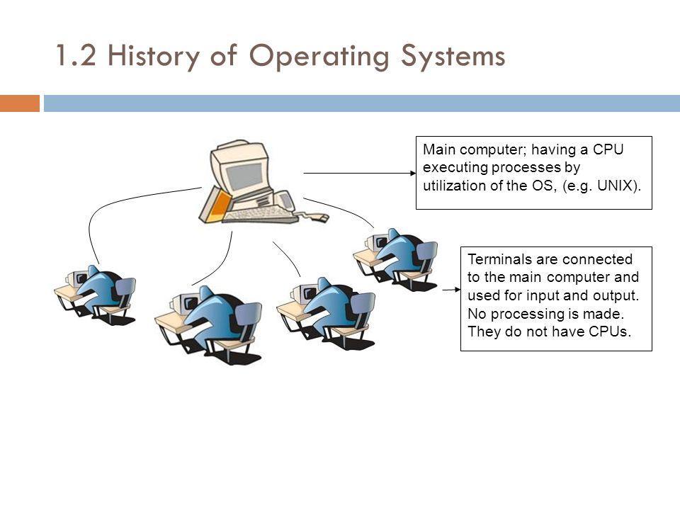 1.2 History of Operating Systems