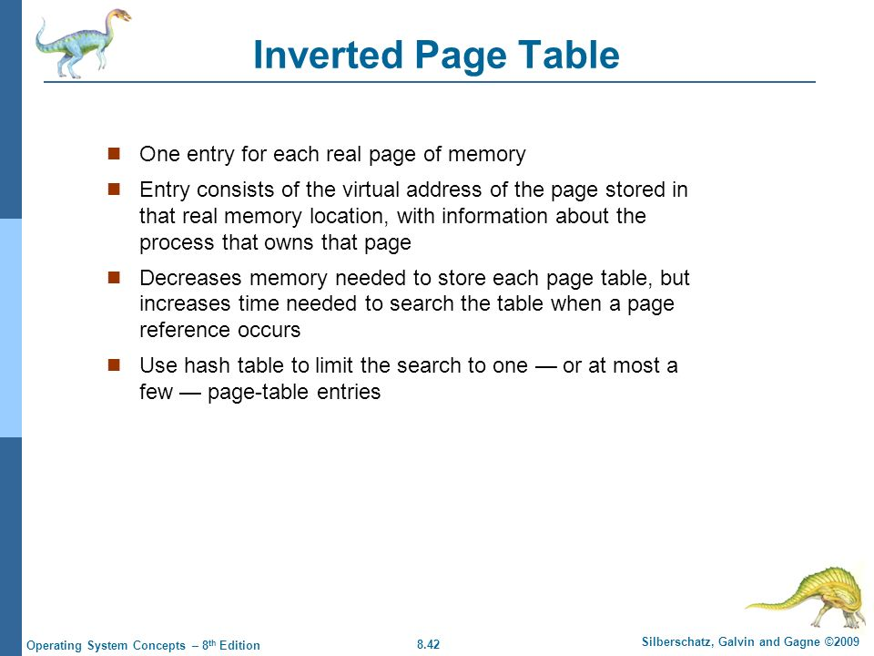 Inverted Page Table One entry for each real page of memory