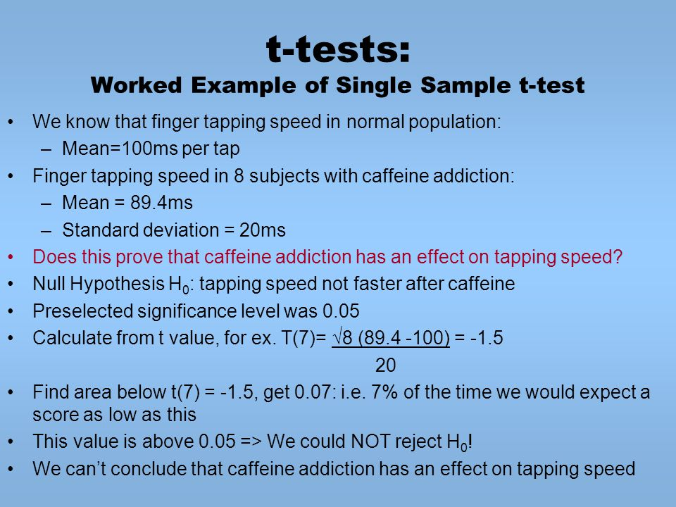 t-tests: Worked Example of Single Sample t-test