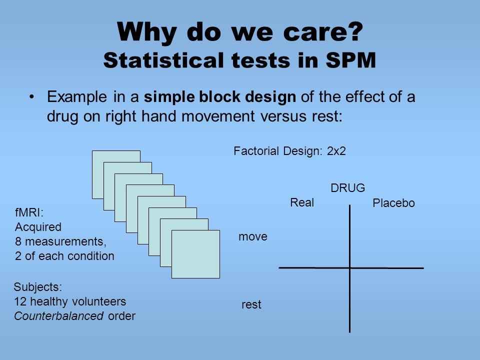 Why do we care Statistical tests in SPM