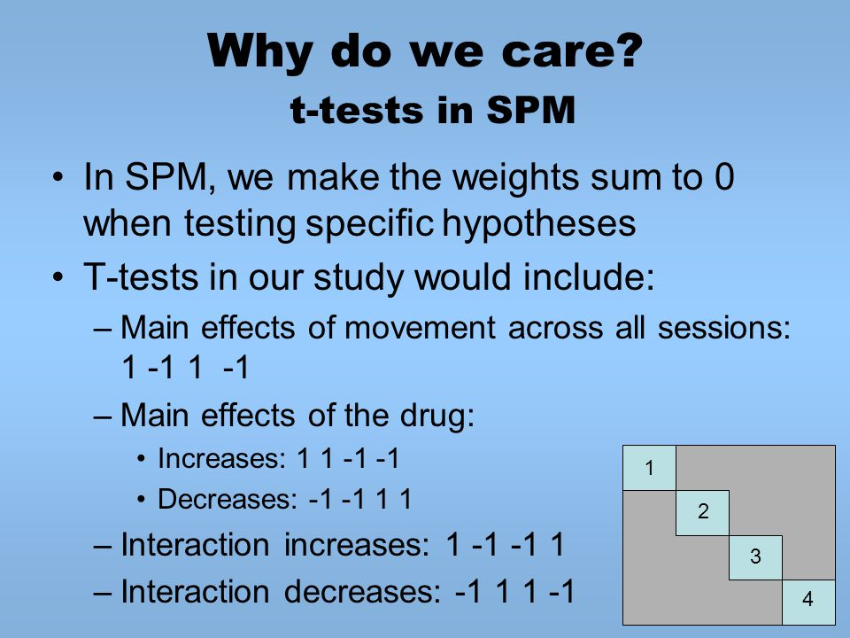 Why do we care t-tests in SPM