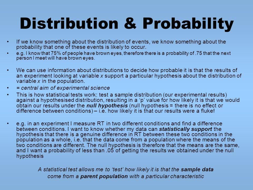 Distribution & Probability