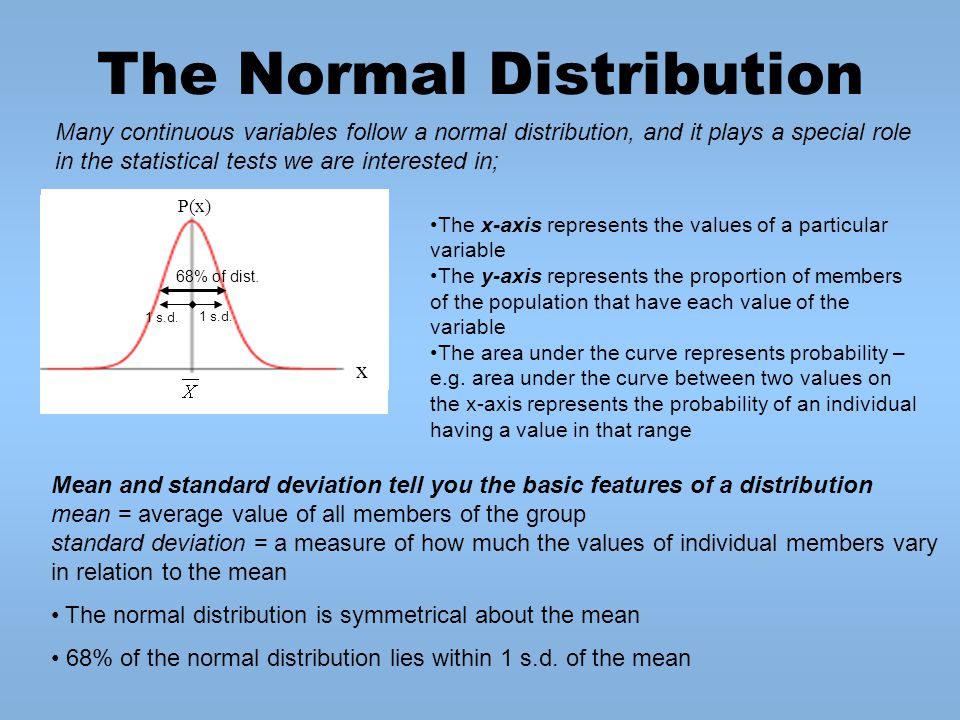 The Normal Distribution