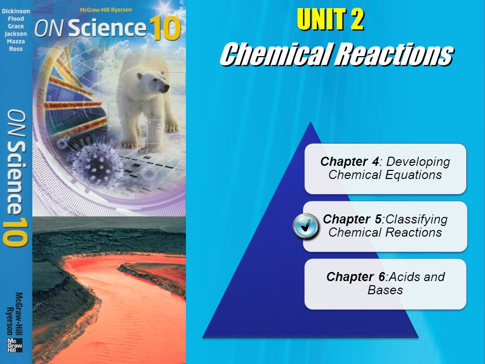 Chemical Reactions UNIT 2 Chapter 4: Developing Chemical Equations