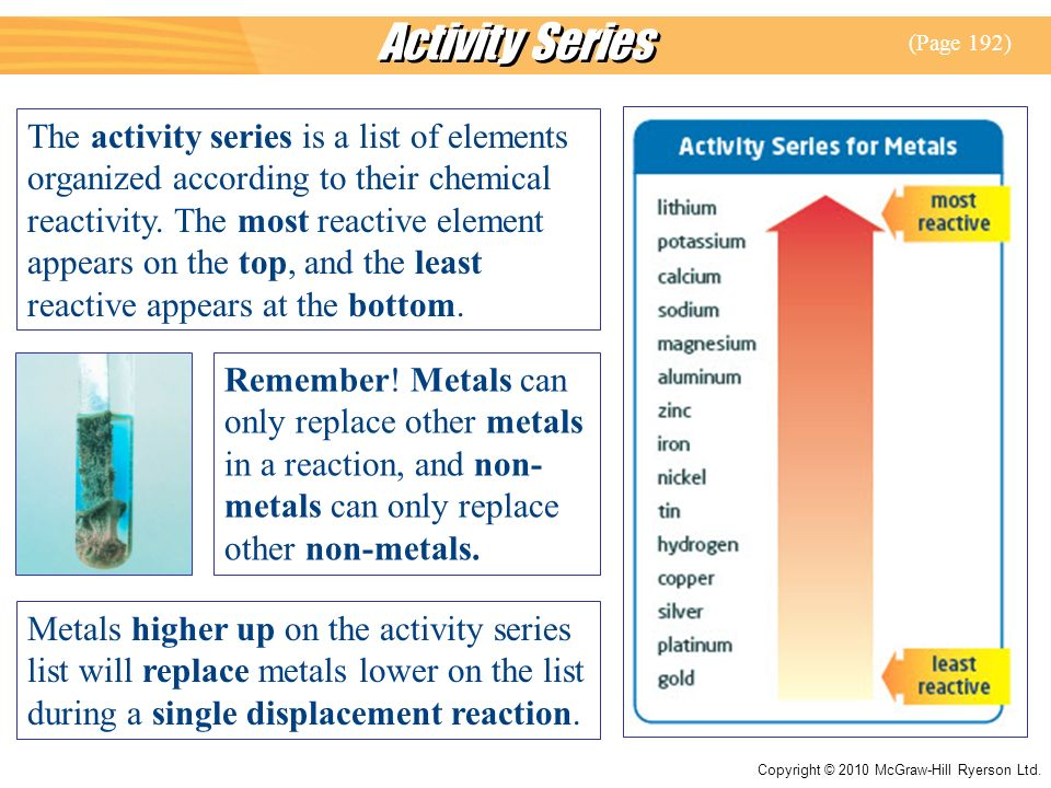 Activity Series (Page 192)