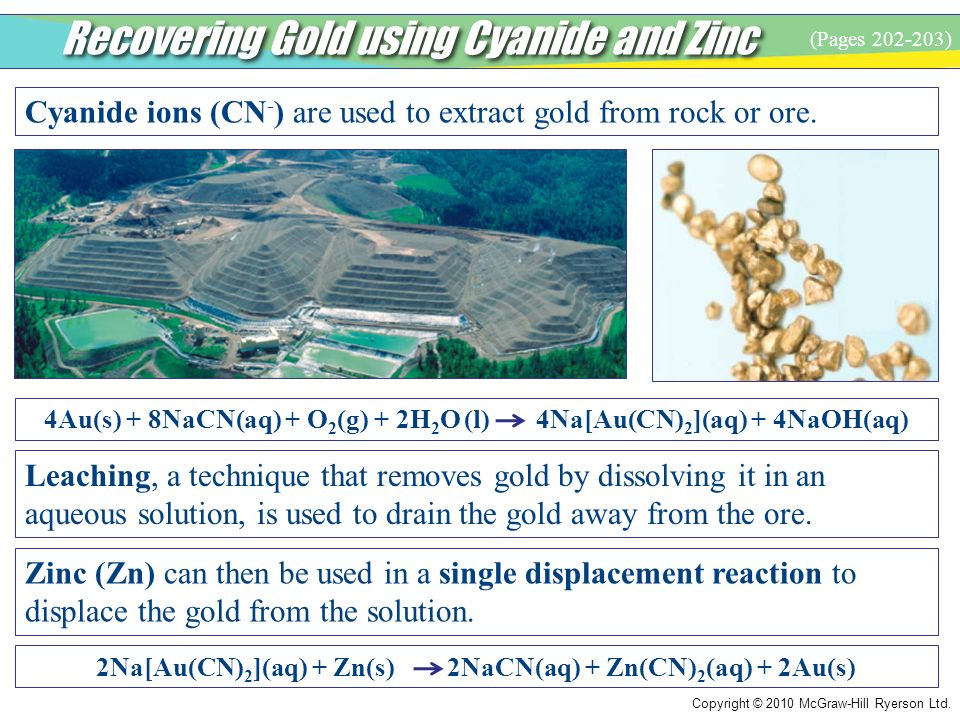Recovering Gold using Cyanide and Zinc
