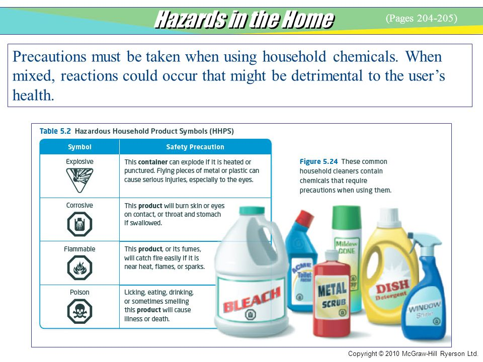 Hazards in the Home (Pages 204-205)