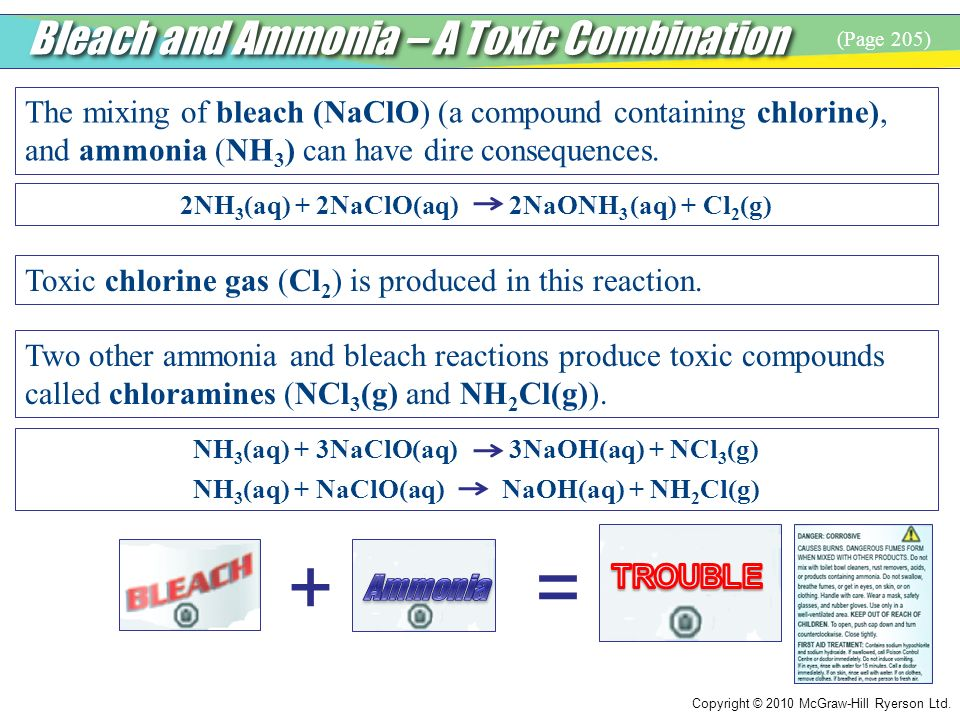 + = Bleach and Ammonia – A Toxic Combination