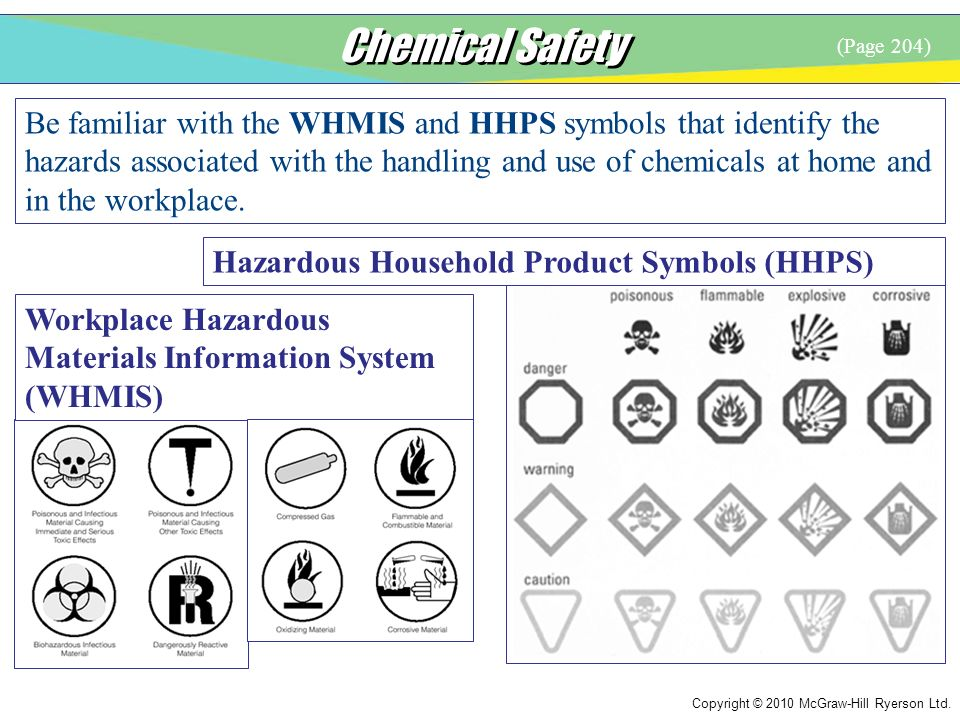 Chemical Safety (Page 204)