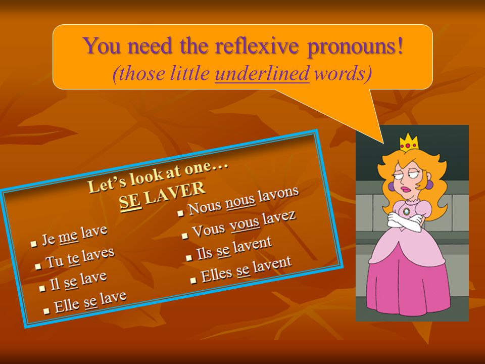 You need the reflexive pronouns! (those little underlined words)