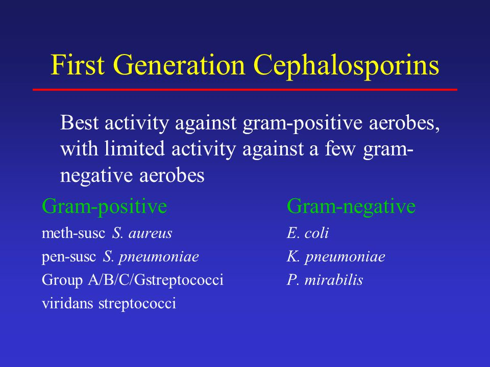 First Generation Cephalosporins