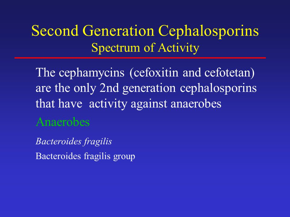 Second Generation Cephalosporins Spectrum of Activity