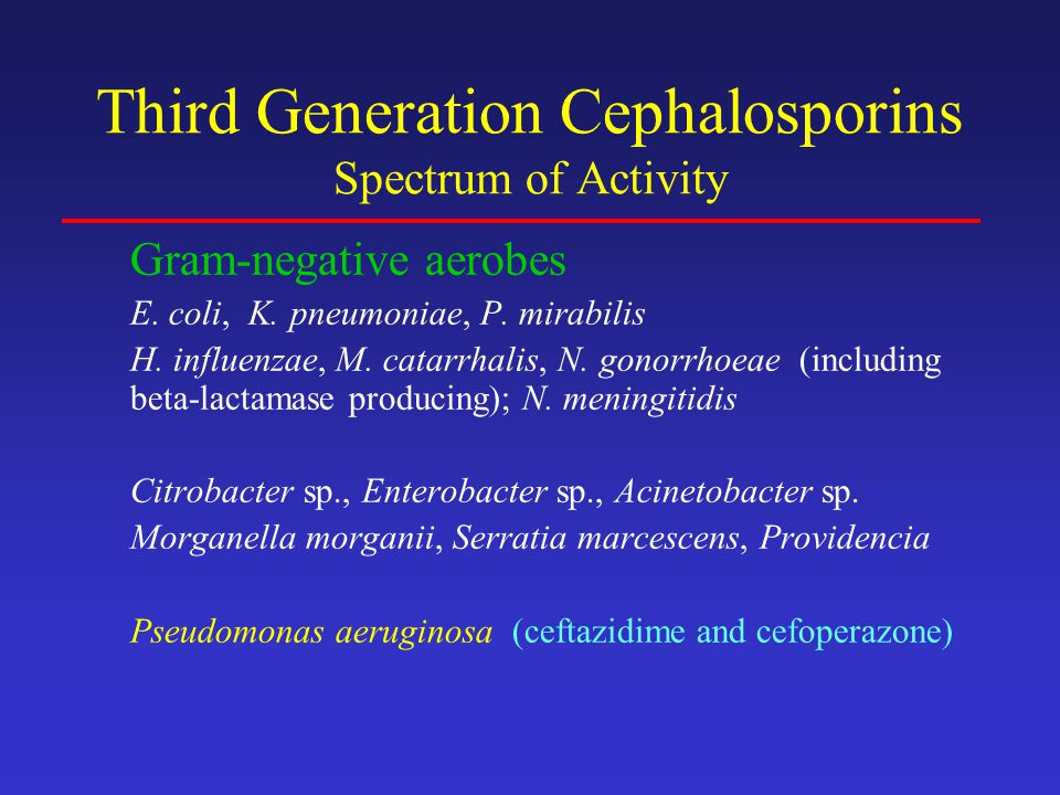 Third Generation Cephalosporins Spectrum of Activity