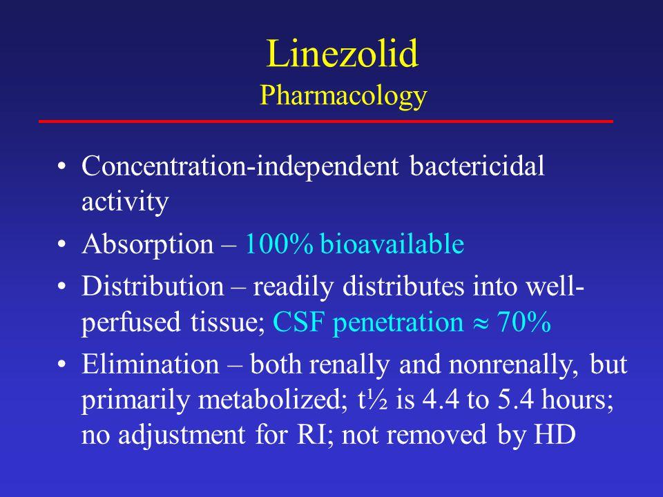 Linezolid Pharmacology