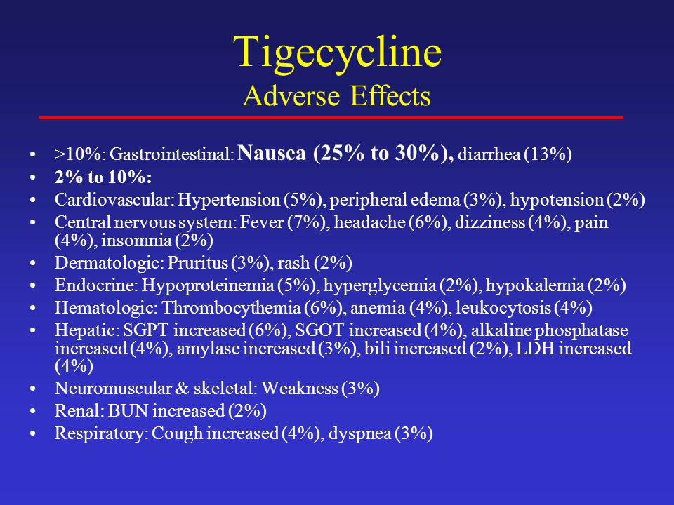 Tigecycline Adverse Effects