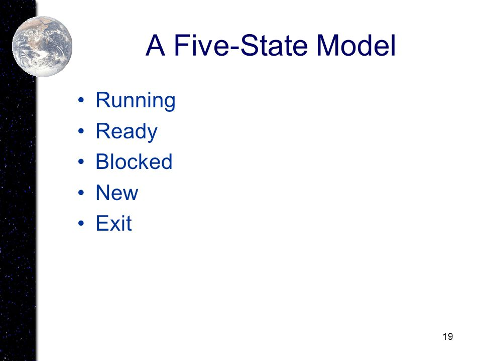 A Five-State Model Running Ready Blocked New Exit