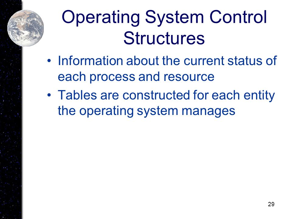 Operating System Control Structures
