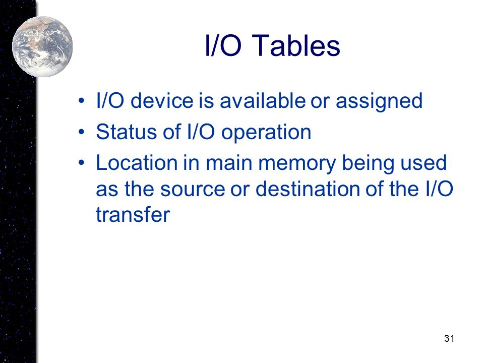 I/O Tables I/O device is available or assigned Status of I/O operation