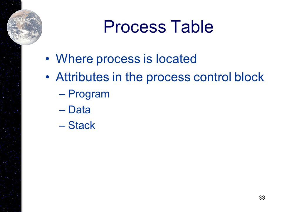 Process Table Where process is located