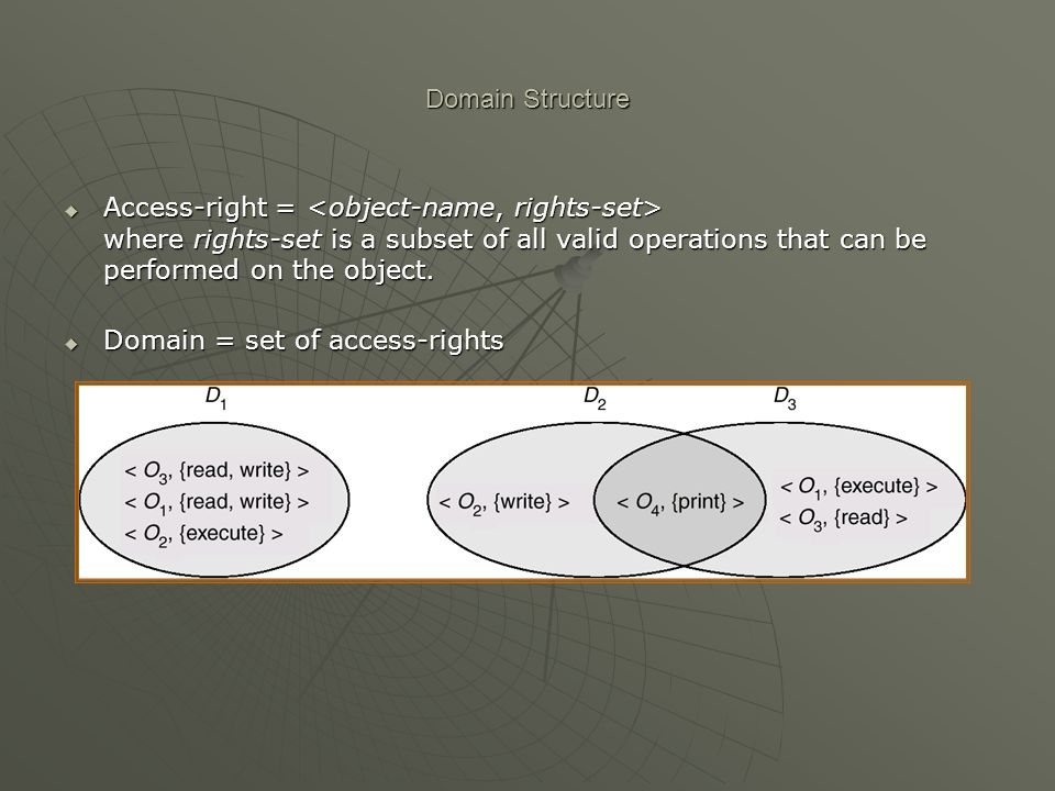 Domain Structure Access-right = <object-name, rights-set> where rights-set is a subset of all valid operations that can be performed on the object.