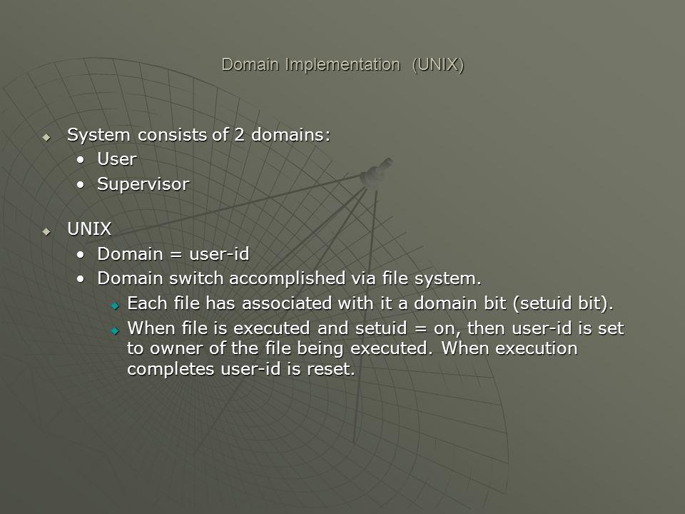 Domain Implementation (UNIX)